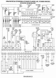 98 chevy z71 k1500 sensor wiring diagram repair guides