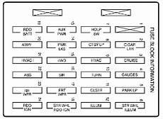 1998 gmc sonoma fuse box diagram 2002 gmc sonoma wiring diagram