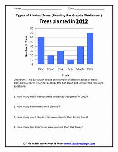 types of planted trees reading bar graphs