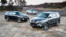 toyota fortuner 2020 toyota fortuner 2020 pricing and spec confirmed slight