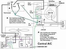 gibson air handler wiring schematic goodman air handler wiring diagram wiring diagram source