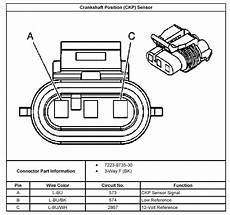 Ls1 Coil Per Cylinder Conversion Are You Ready Page 3