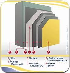 solution isolation thermique entreprise d isolation thermique par l ext 233 rieur landes