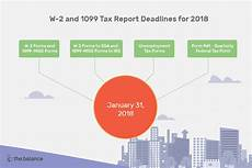 w2 form deadline w 2 and 1099 tax report deadlines for the 2018 tax year