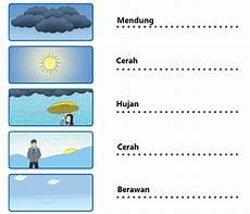 Pembelajaran 1 Subtema 1 Keadaan Cuaca Mikirbae