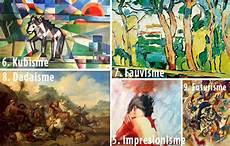 15 Aliran Seni Rupa Ciri Contoh Gambar Dan Tokohnya