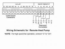 have pth 15 amana ac heat pump system trying to connect the remote thermostat there is 24