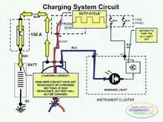gm alternator wiring diagram 1996 alternator wiring diagram alternator diagram electrical wiring diagram