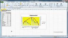 Diagram Excel Add In by Diagramm Vorlagen In Excel Anlegen