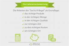 haussanierung kosten und zeit sparen mit der richtigen lieferanten definition information mehr billomat