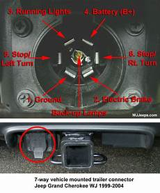 Jeep 7 Pin Wiring Harnes Diagram by Installing Trailer Wiring Harness Wj 04 Cant Get Lights