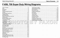 2005 ford f650 fuse box 2005 ford fuse box diagram detailed schematic diagrams