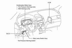 Toyota Sienna Brake Light Switch  Decoratingspecialcom