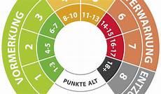 2 Punkte In Flensburg - punktereform 2014 tilgung punkte in flensburg l 246 schen