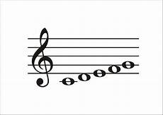 Eqa Pratama Belajar Membaca Not Balok Pada Gitar