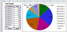 Hard Drive Pie Chart Creating Pie Of Pie And Bar Of Pie Charts