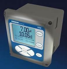 analysis model 1056 analyzer dual input intelligent analyzer