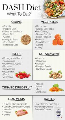 dash diet a lifelong healthy eating plan our family s way dash diet recipes low sodium
