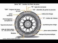 lire un pneu conseils pour bien choisir ses pneus