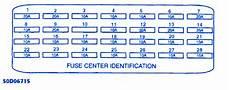 1995 cadillac eldorado fuse diagram cadillac coupe 1995 interior fuse box block circuit breaker diagram 187 carfusebox