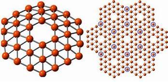 Borophene  Graphene Like One Atom Thick Sheet Of Boron
