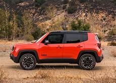 2019 jeep lineup new cars review