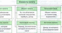 налог на выигрыш автомобиля в россии 2020