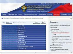 порядок предоставления ежегодной выплаты на оздоровление чаэс в краснодарском крае