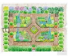 Kitchen Garden Plan kitchen garden plan better homes gardens