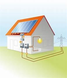 wissenswertes zum photovoltaik eigenverbrauch f 252 r sie