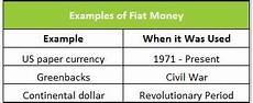 Fiat Money Definition Economics by Definition Of Fiat Money Higher Rock Education