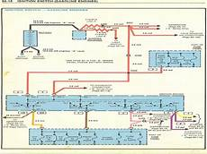 1985 chevy wiring diagram 1985 chevy ignition switch wiring diagram wiring forums