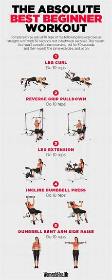 exercises beginners 18791 the most effective workout for all y all new year s resolutioners workout