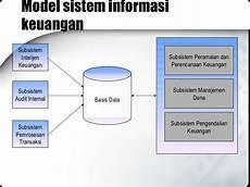 konsep sistem informasi ksi praditamaulidya