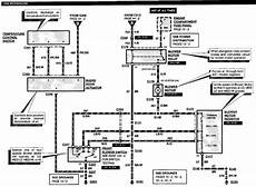 2012 mercedes e350 wiring diagram 1994 ford e350 rv minnie winnie ac fan blower not working 50 a fuse in power distribution