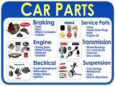 Barking Car Spares & Parts From Essex The