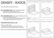 seed the spatial ratios rule grundfl 228 chenzahl grz