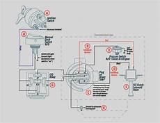 Ifor Williams 510 Wiring Diagram Wiring Diagram