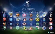 2016 2017 Chions League Groups