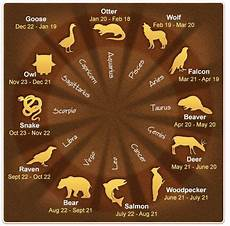12 American Astrological Signs And Their Meanings
