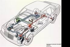 antriebs schlupf regelung mercedes celebrates 25 years of 4matic four wheel drive