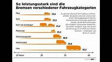 Adac Bremswege Im Vergleich Bremsen Im Test
