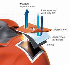 tex membran tex fabric technologes explained backcountry