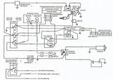 john deere 1050 wiring diagram john deere 1050 wiring diagram fuse box and wiring diagram
