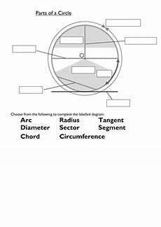 naming parts of a circle starter teaching resources