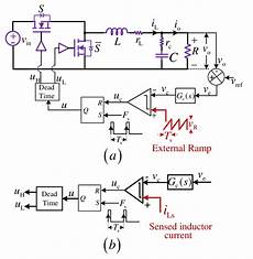 schematic of a synchronous buck converter operating pwm a download scientific diagram