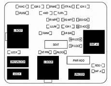 gmc fuse panel diagram gmc mk1 2001 2002 fuse box diagram auto genius