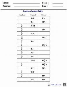 decimal percentage worksheet 7255 11 best images of 5th grade function table worksheets function tables worksheets math input