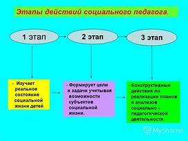 с опекаемыми детьми в красноярском крае