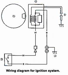Timing Is Everything Basic Kart Ignition Explained Part